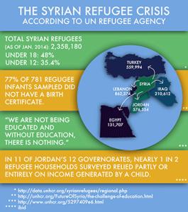 Global WA Syria Graphic