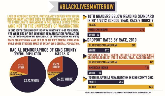 #BlackLivesMatter_2